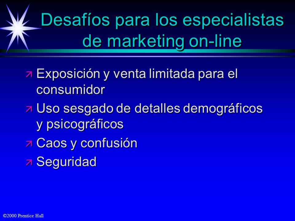 Desafíos para los especialistas de marketing on-line