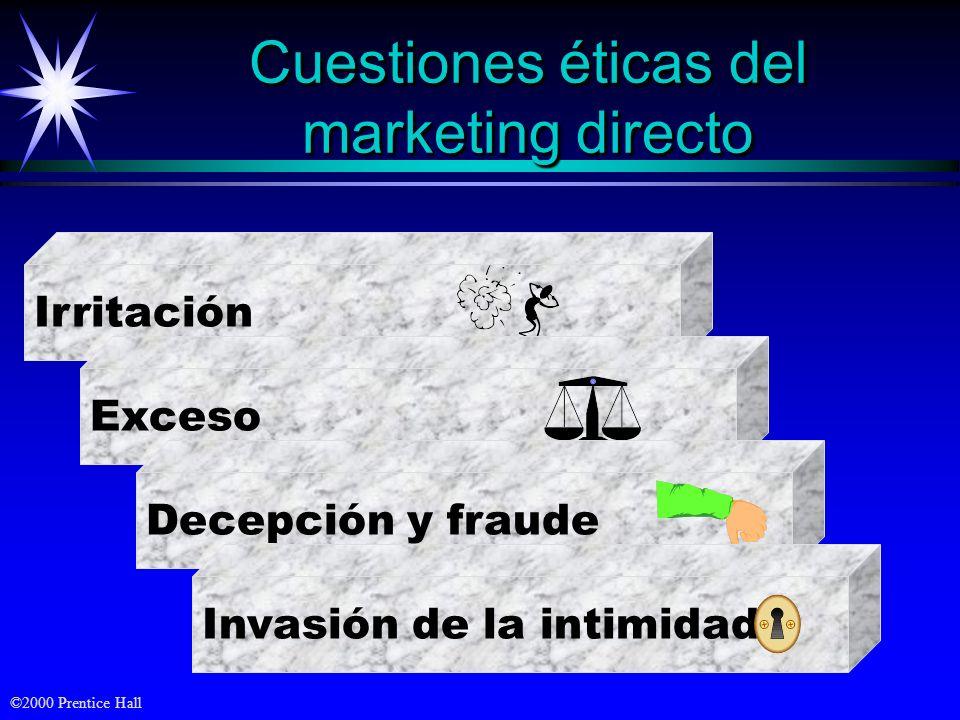 Cuestiones éticas del marketing directo