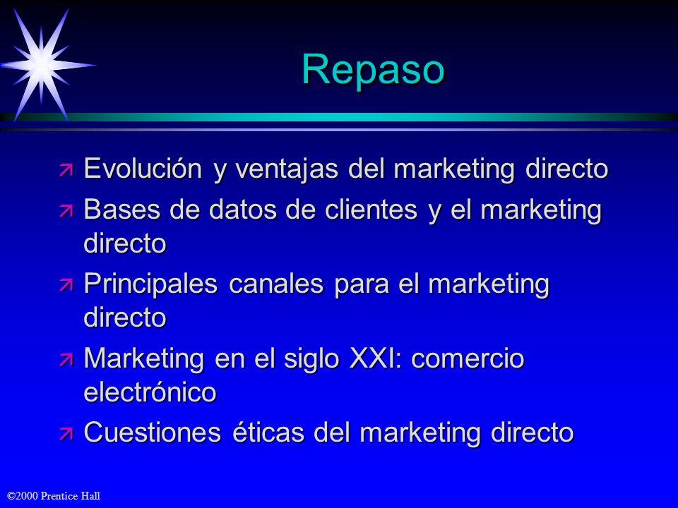 Repaso Evolución y ventajas del marketing directo