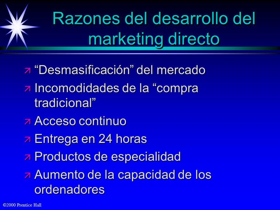 Razones del desarrollo del marketing directo