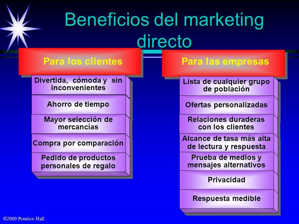 Beneficios del marketing directo