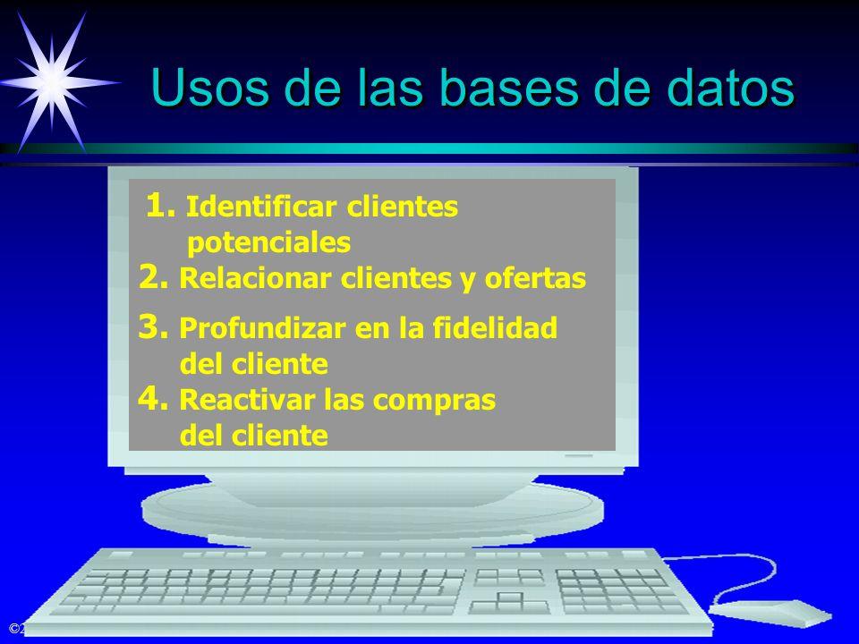 Usos de las bases de datos