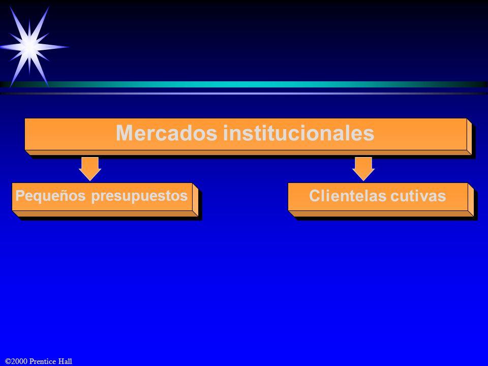 Mercados institucionales
