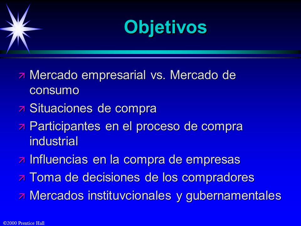 Objetivos Mercado empresarial vs. Mercado de consumo