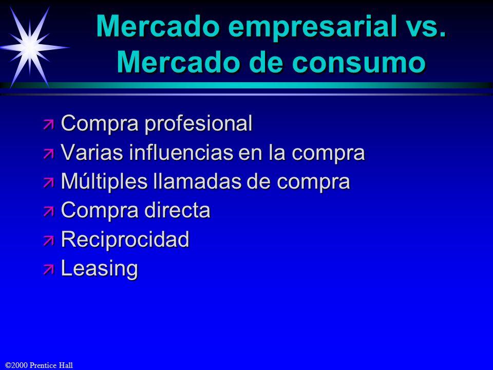 Mercado empresarial vs. Mercado de consumo