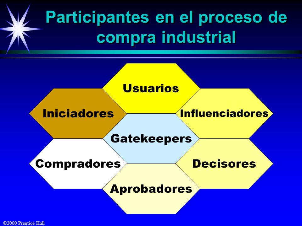 Participantes en el proceso de compra industrial