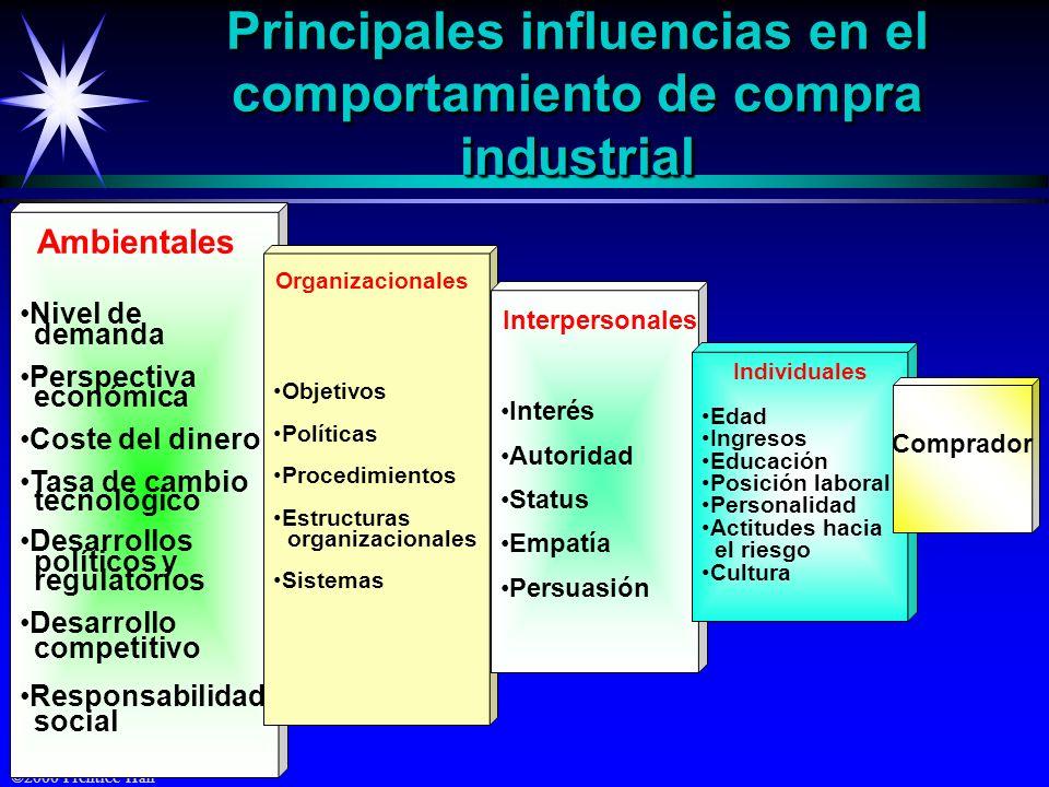 Principales influencias en el comportamiento de compra industrial