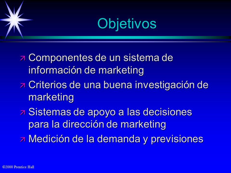 Objetivos Componentes de un sistema de información de marketing