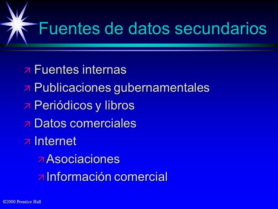 Fuentes de datos secundarios