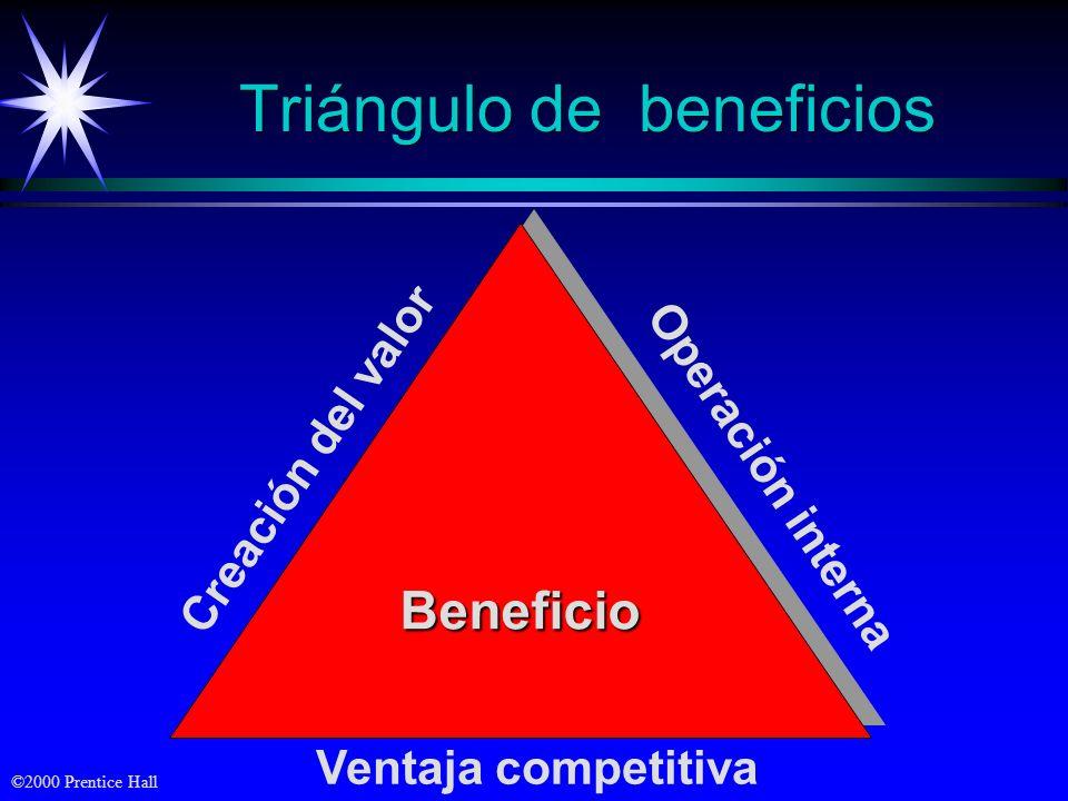 Triángulo de beneficios