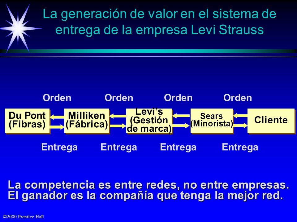 La generación de valor en el sistema de entrega de la empresa Levi Strauss