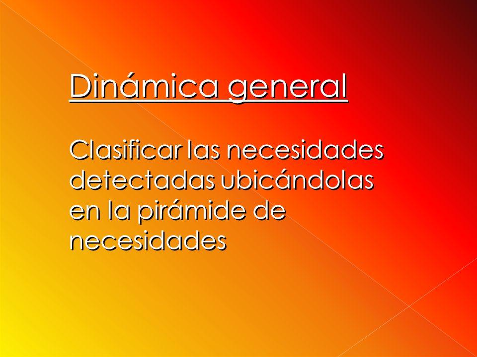 Dinámica general Clasificar las necesidades detectadas ubicándolas en la pirámide de necesidades