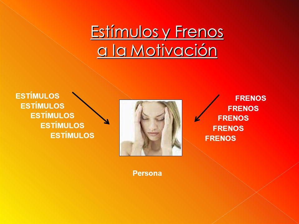 Estímulos y Frenos a la Motivación ESTÍMULOS FRENOS ESTÍMULOS FRENOS