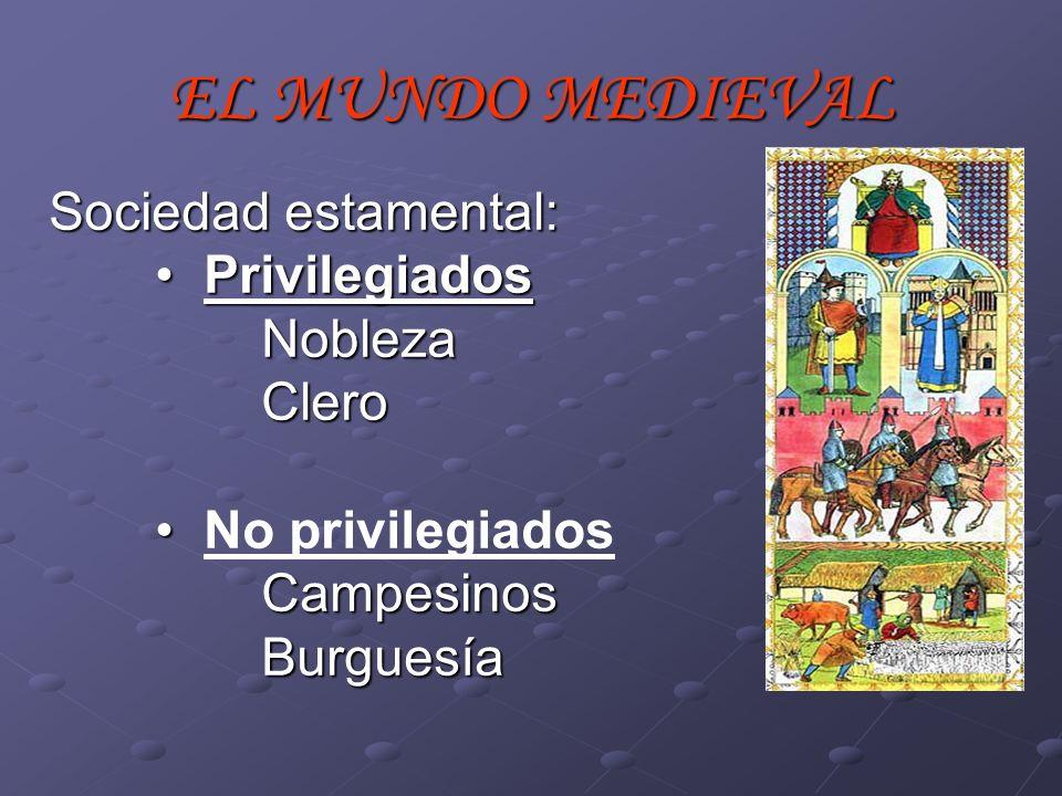 EL MUNDO MEDIEVAL Sociedad estamental: Privilegiados Nobleza Clero