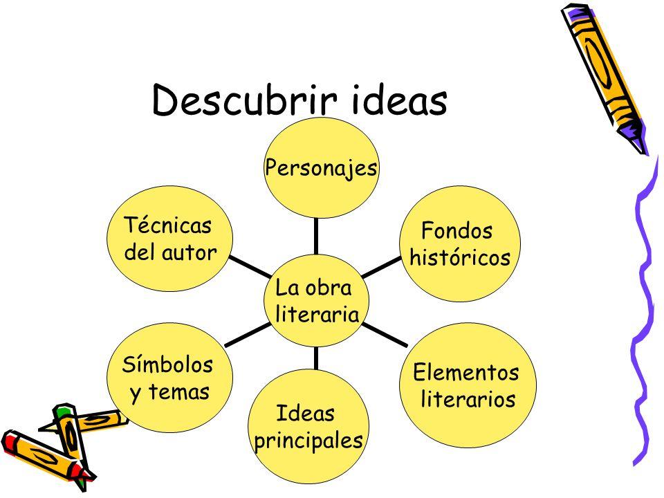 Descubrir ideas