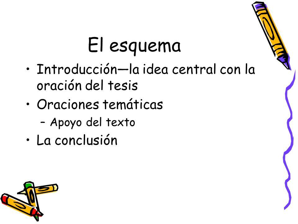 El esquema Introducción—la idea central con la oración del tesis