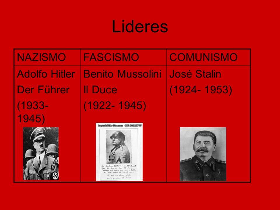 Lideres NAZISMO FASCISMO COMUNISMO Adolfo Hitler Der Führer