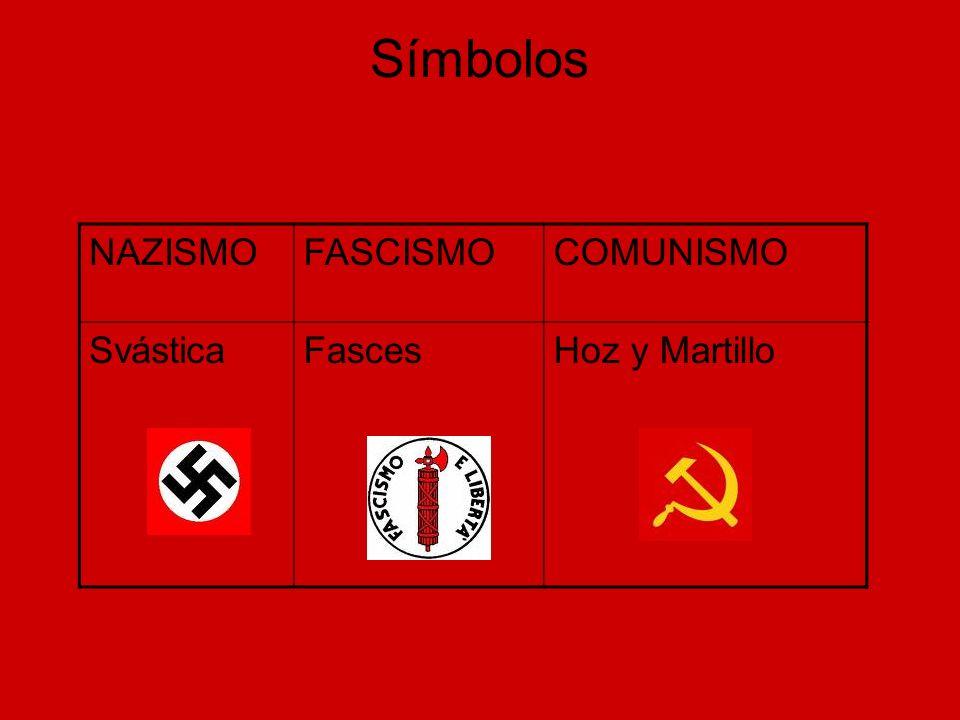 Símbolos NAZISMO FASCISMO COMUNISMO Svástica Fasces Hoz y Martillo