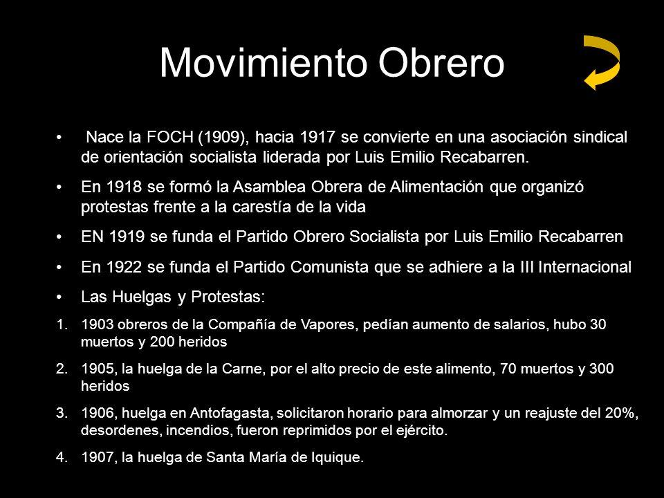 Movimiento Obrero Nace