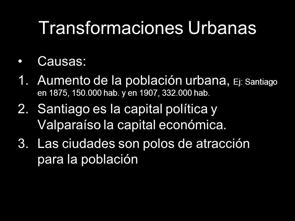 Transformaciones Urbanas