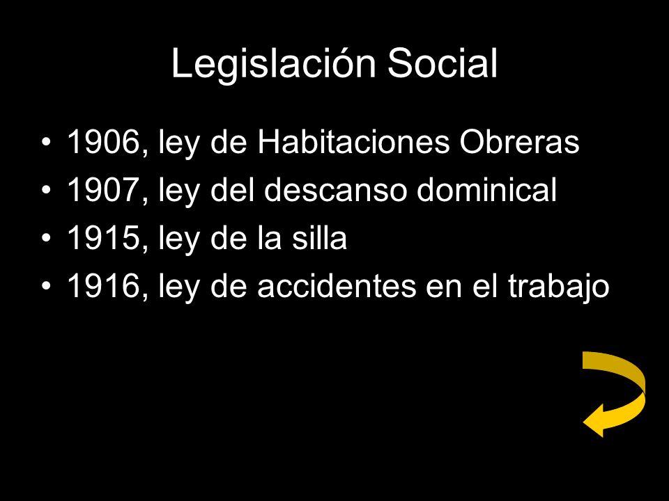 Legislación Social 1906, ley de Habitaciones Obreras