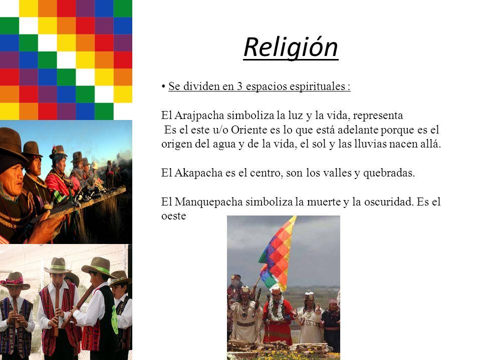 Religión Se dividen en 3 espacios espirituales :
