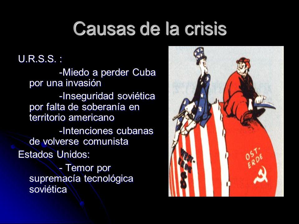Causas de la crisis U.R.S.S. : -Miedo a perder Cuba por una invasión