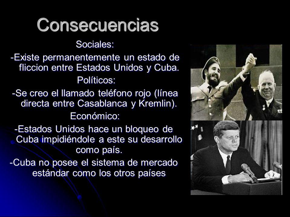 -Cuba no posee el sistema de mercado estándar como los otros países