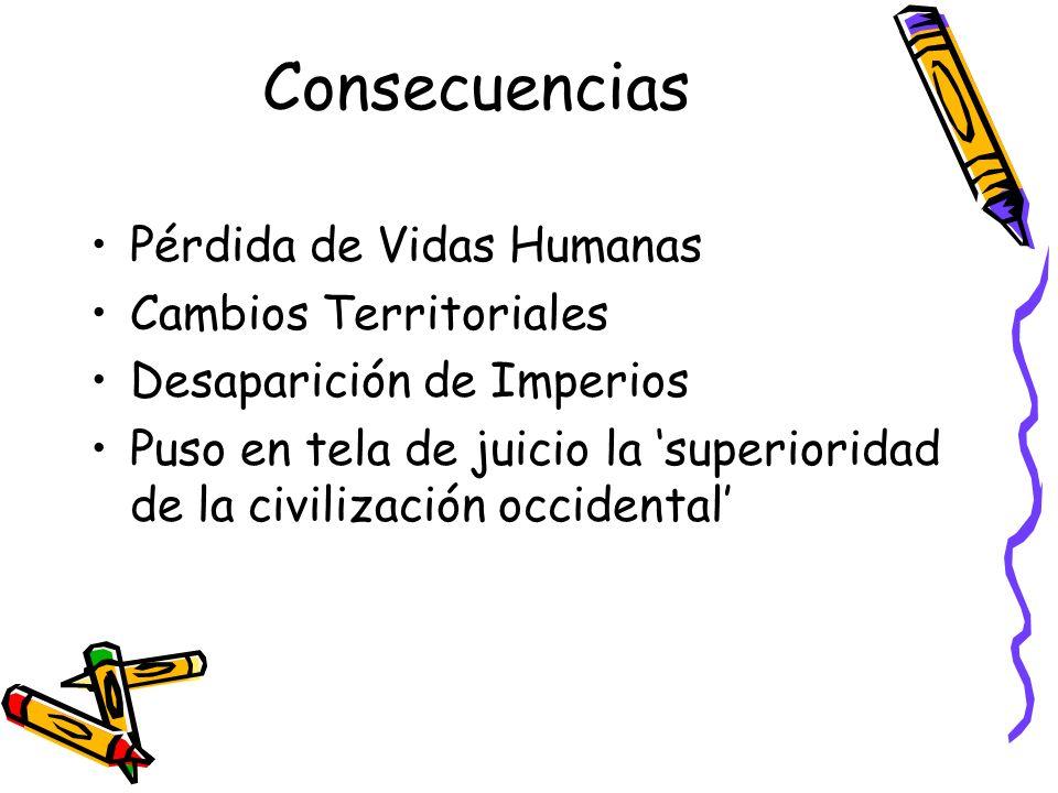 Consecuencias Pérdida de Vidas Humanas Cambios Territoriales