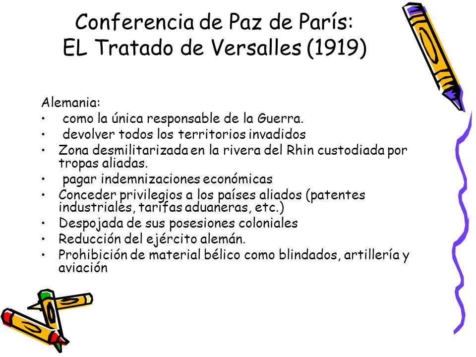 Conferencia de Paz de París: EL Tratado de Versalles (1919)