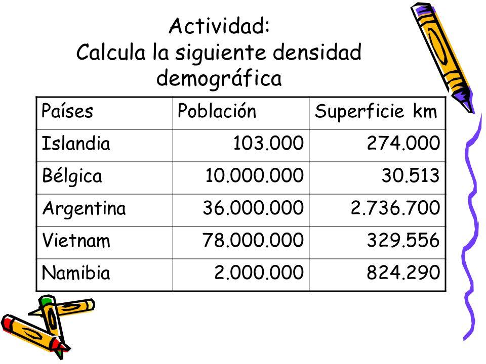 Actividad: Calcula la siguiente densidad demográfica