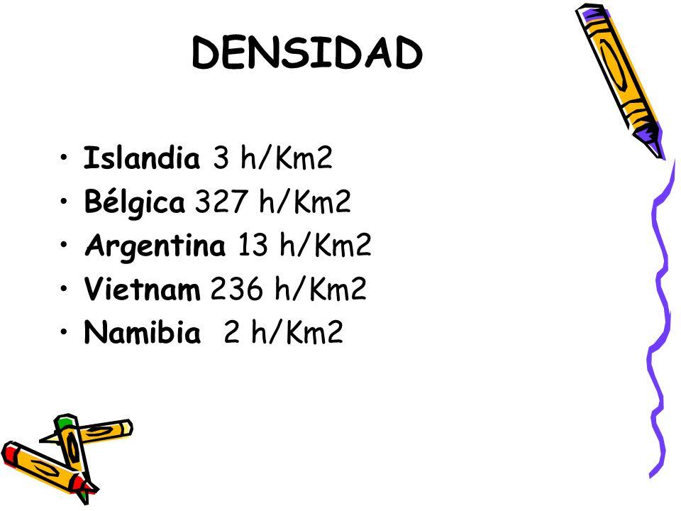 DENSIDAD Islandia 3 h/Km2 Bélgica 327 h/Km2 Argentina 13 h/Km2