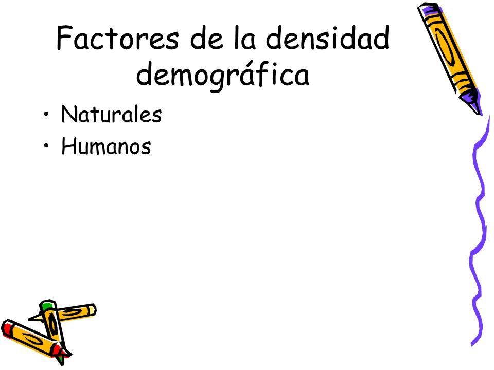 Factores de la densidad demográfica