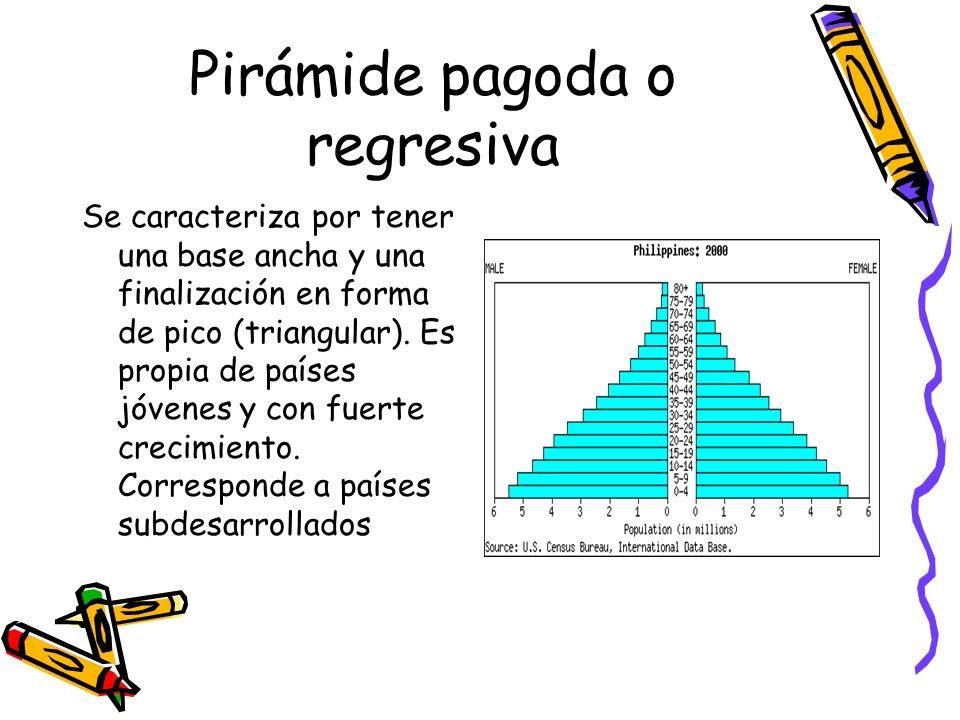 Pirámide pagoda o regresiva