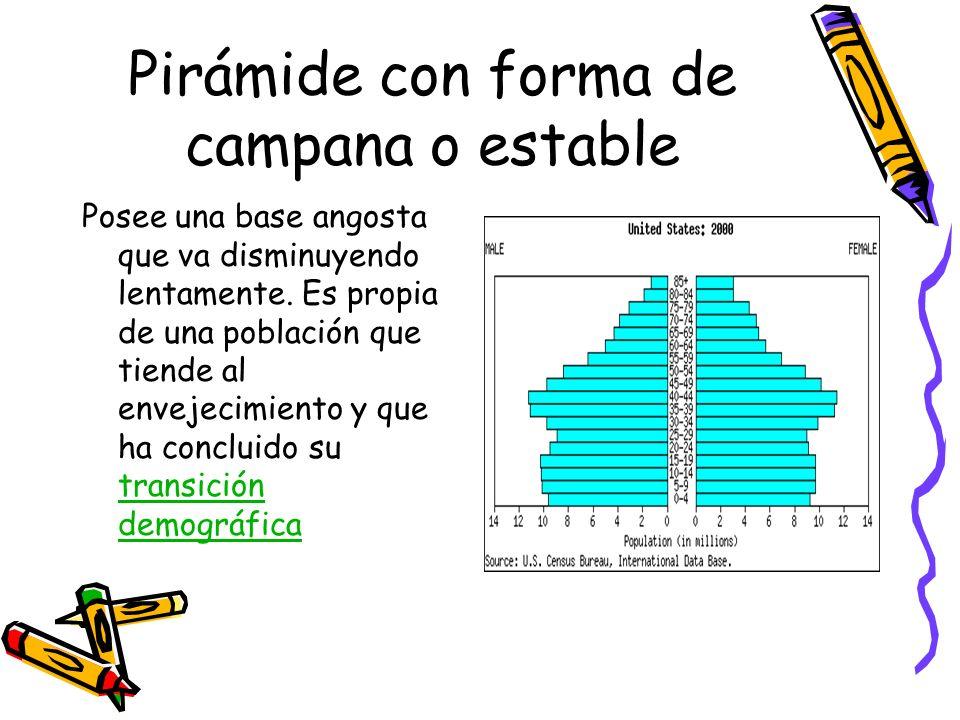 Pirámide con forma de campana o estable