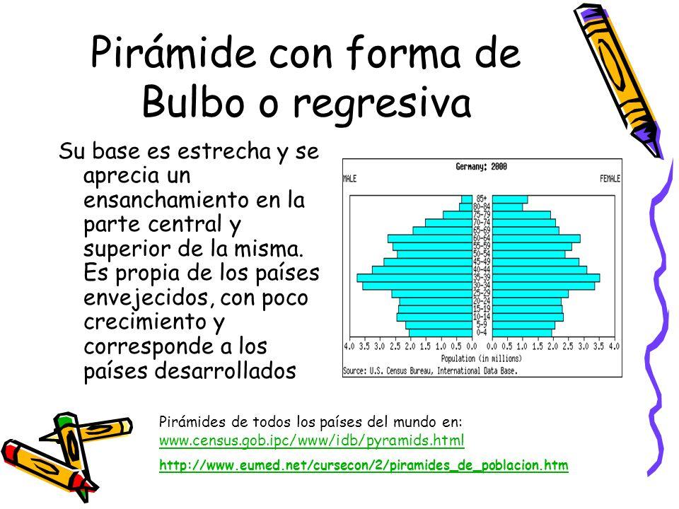 Pirámide con forma de Bulbo o regresiva