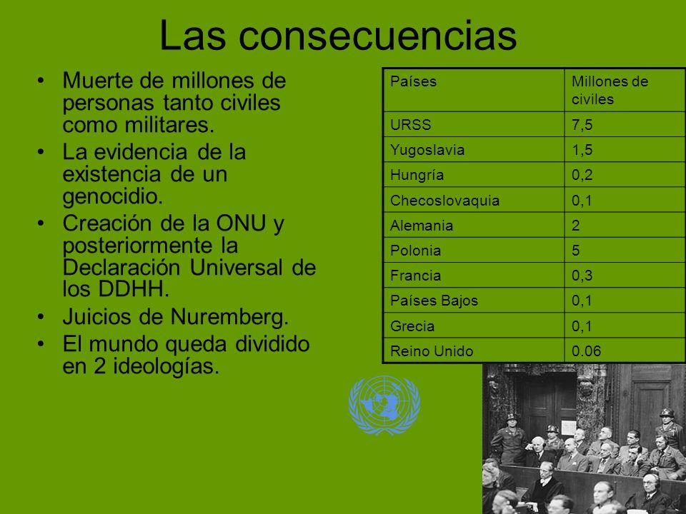 Las consecuencias Muerte de millones de personas tanto civiles como militares. La evidencia de la existencia de un genocidio.
