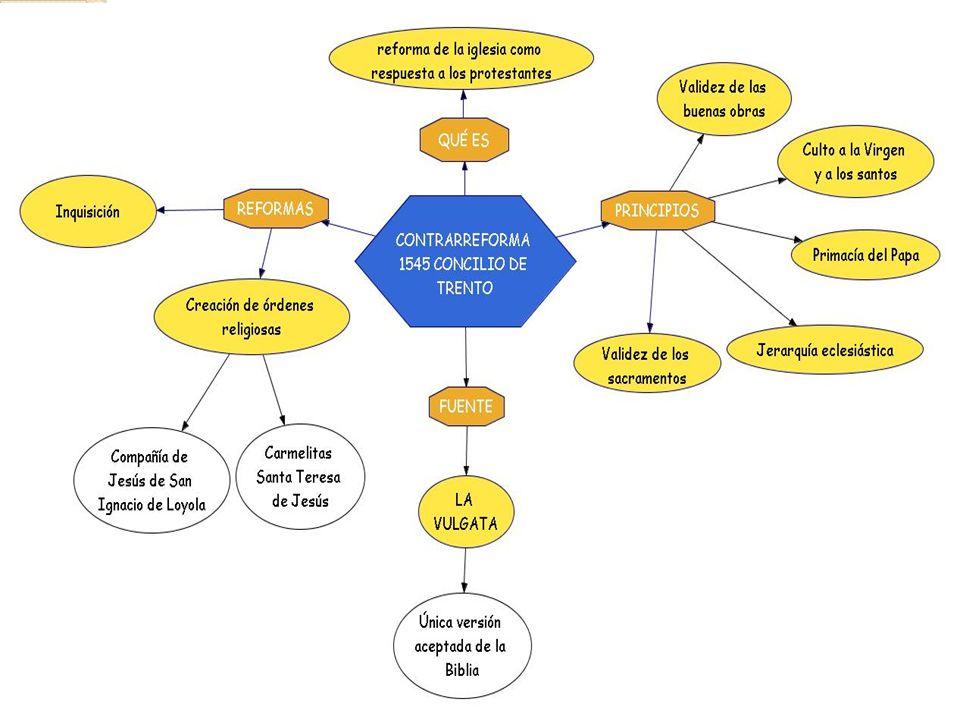 LA COMPAÑÍA DE JESÚS:San Ignacio creó una organización rígida y disciplinada semejante a un ejército.