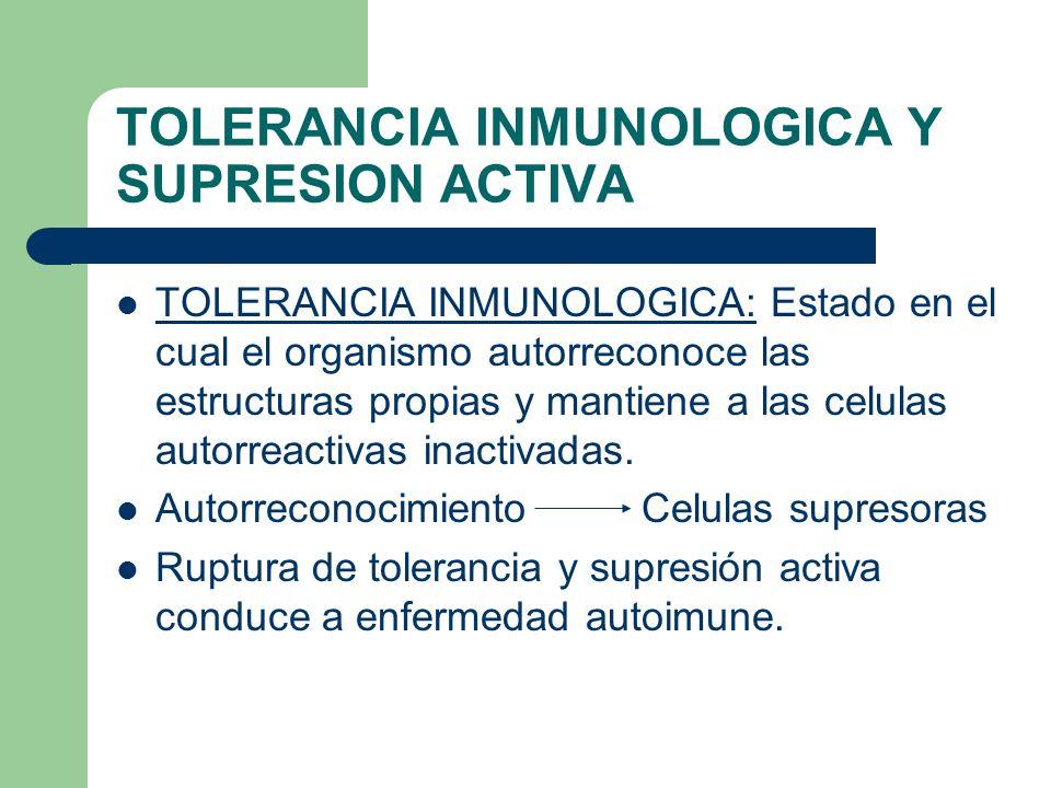 TOLERANCIA INMUNOLOGICA Y SUPRESION ACTIVA