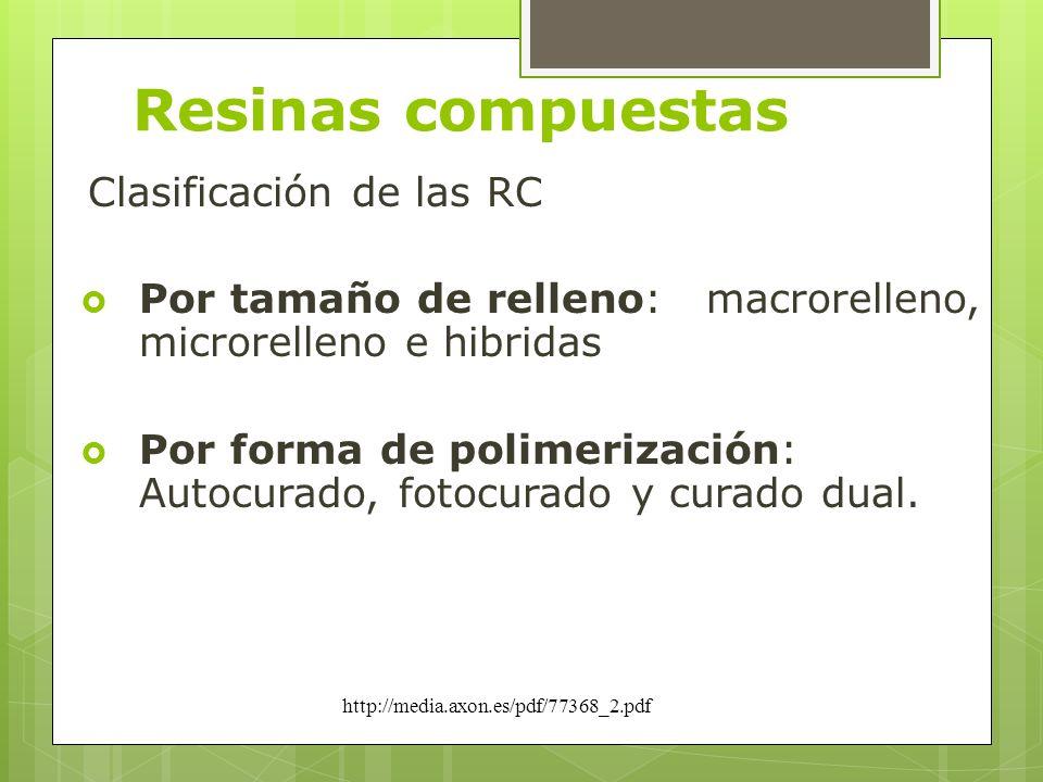 Resinas compuestas Clasificación de las RC