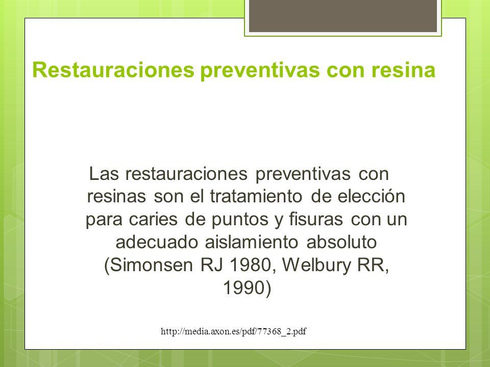Restauraciones preventivas con resina