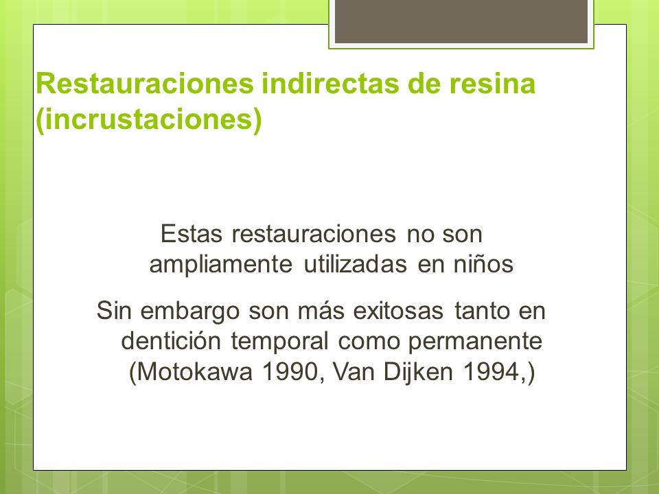 Restauraciones indirectas de resina (incrustaciones)