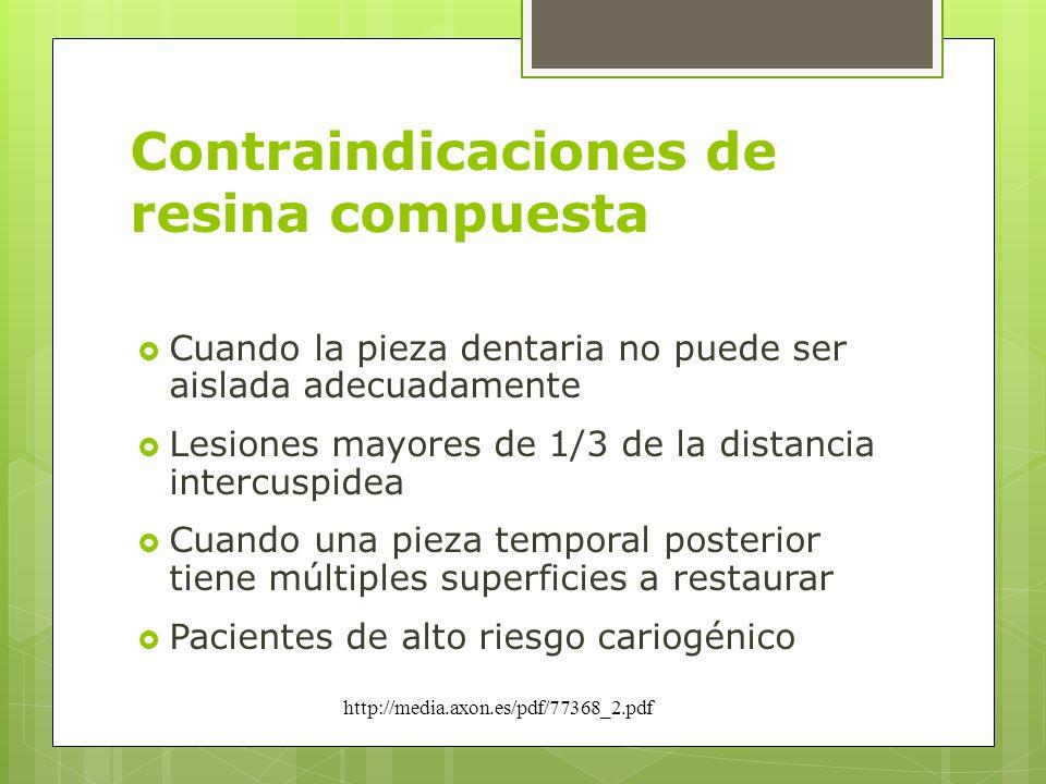 Contraindicaciones de resina compuesta