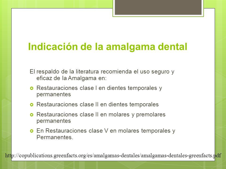 Indicación de la amalgama dental