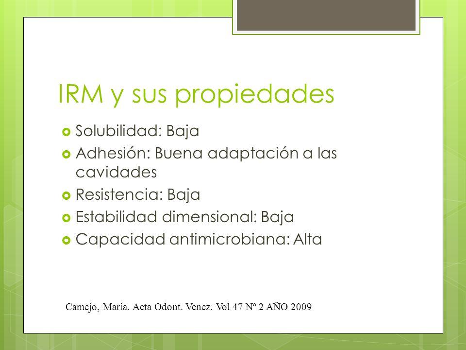 IRM y sus propiedades Solubilidad: Baja