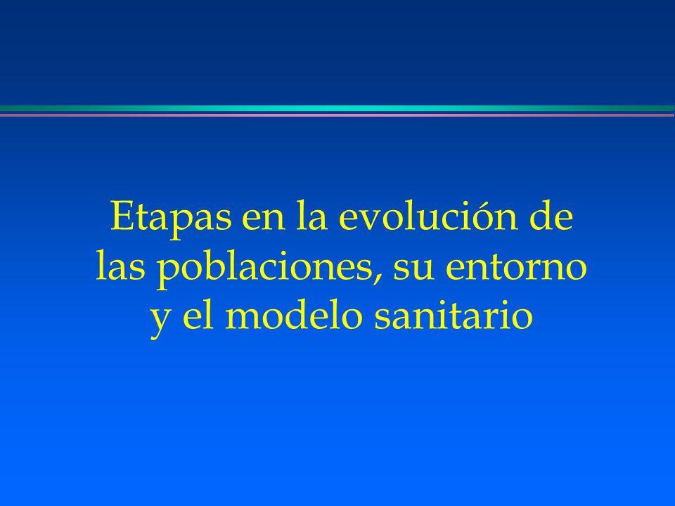 Etapas en la evolución de las poblaciones, su entorno y el modelo sanitario