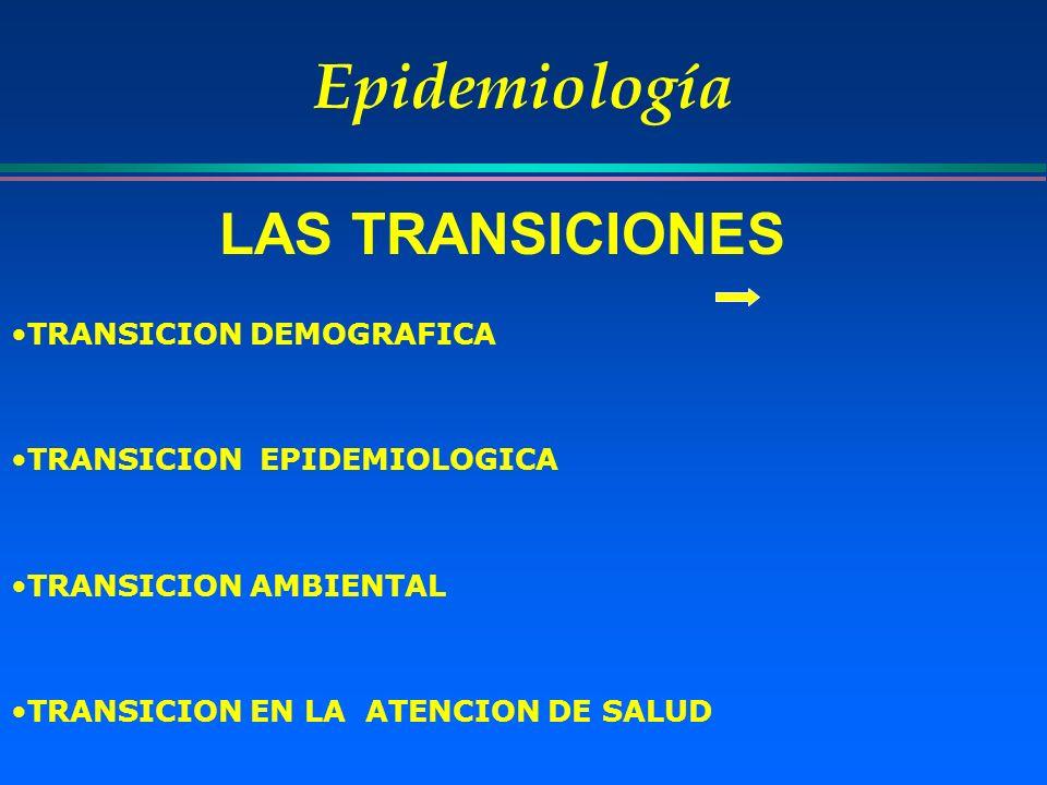 Epidemiología LAS TRANSICIONES TRANSICION DEMOGRAFICA