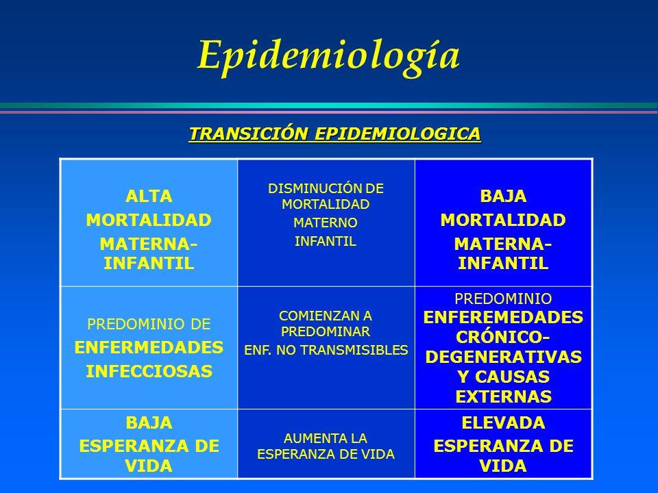 TRANSICIÓN EPIDEMIOLOGICA