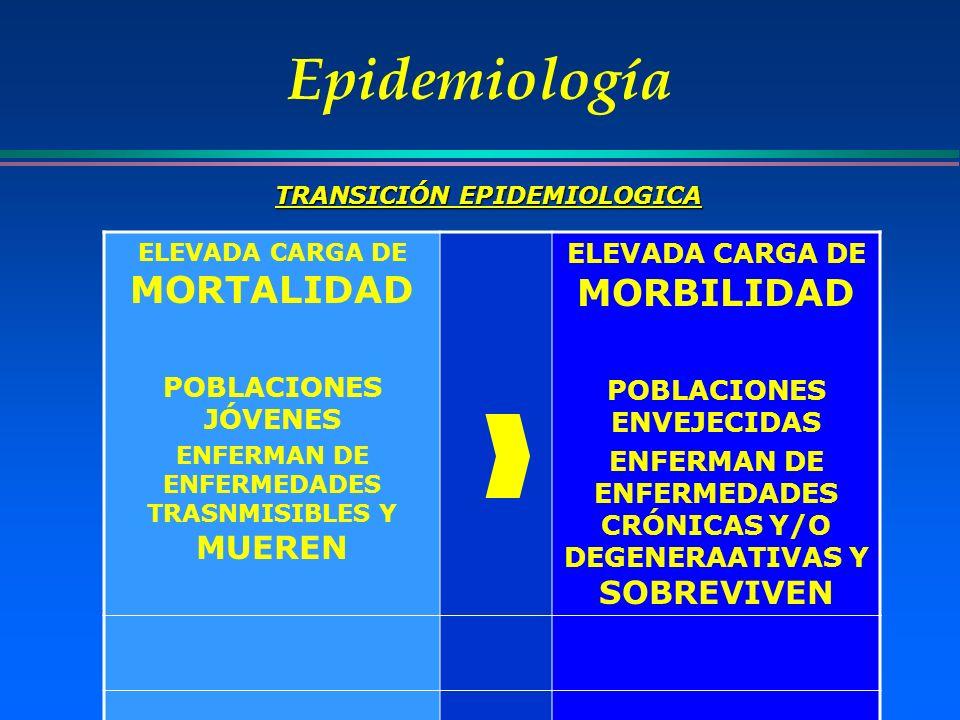 Epidemiología ELEVADA CARGA DE MORBILIDAD POBLACIONES ENVEJECIDAS