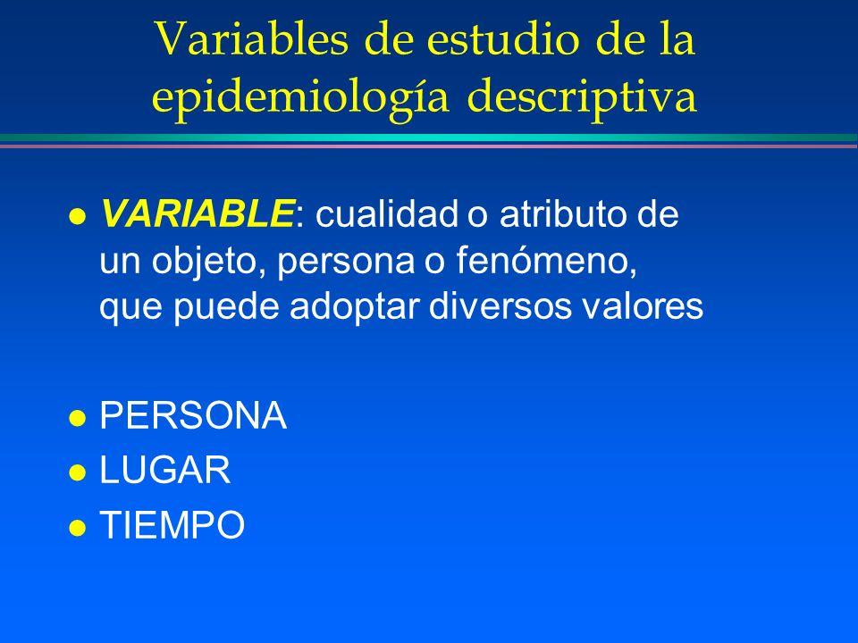 Variables de estudio de la epidemiología descriptiva